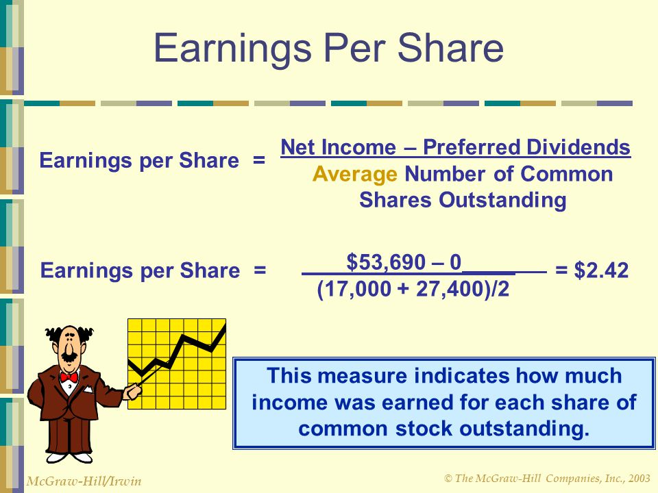 Average Number of Common Shares Outstanding
