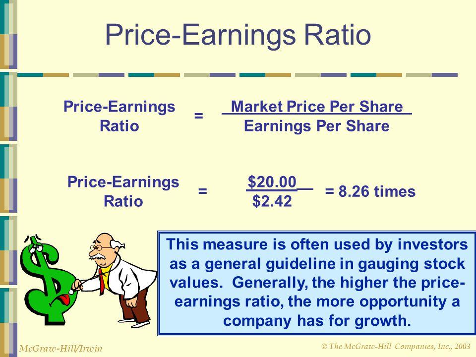 Price-Earnings Ratio Price-Earnings Ratio Market Price Per Share