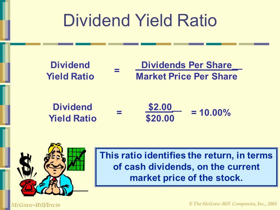 Dividend Yield Ratio Dividend Yield Ratio Dividends Per Share