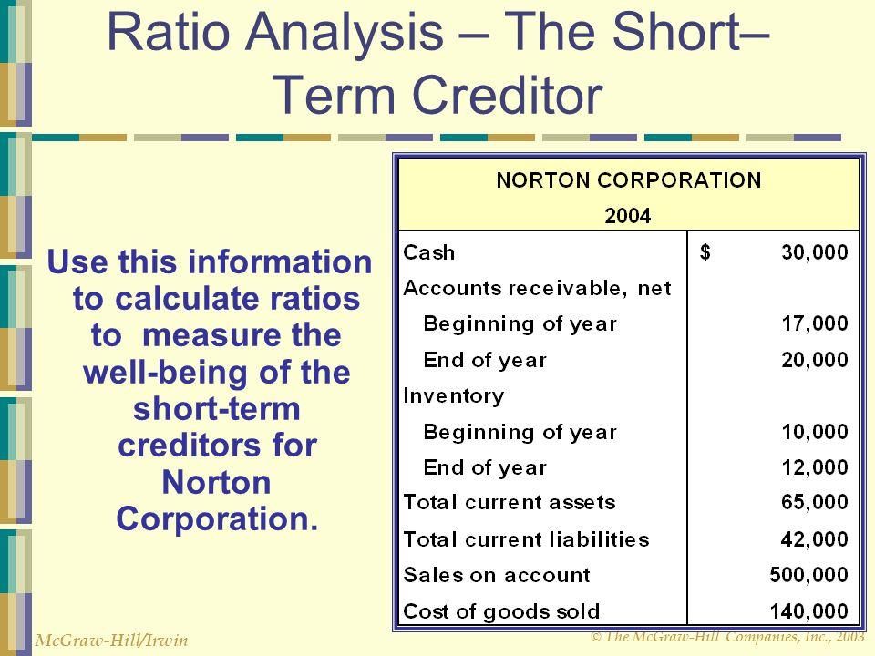 Ratio Analysis – The Short– Term Creditor