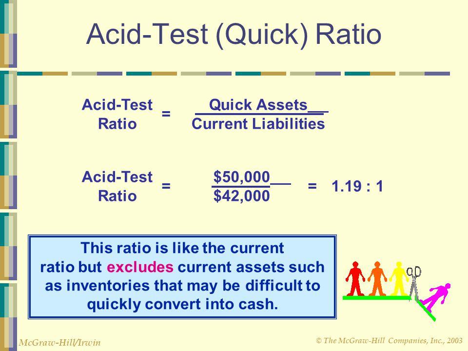 Acid-Test (Quick) Ratio