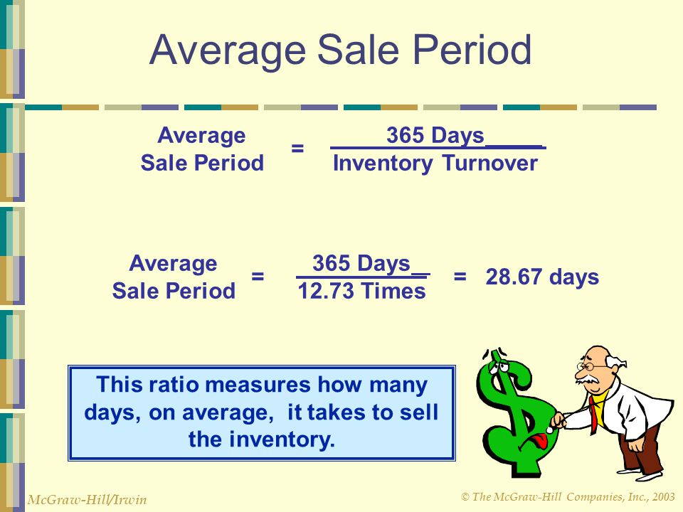 Average Sale Period Average Sale Period = 365 Days Inventory Turnover