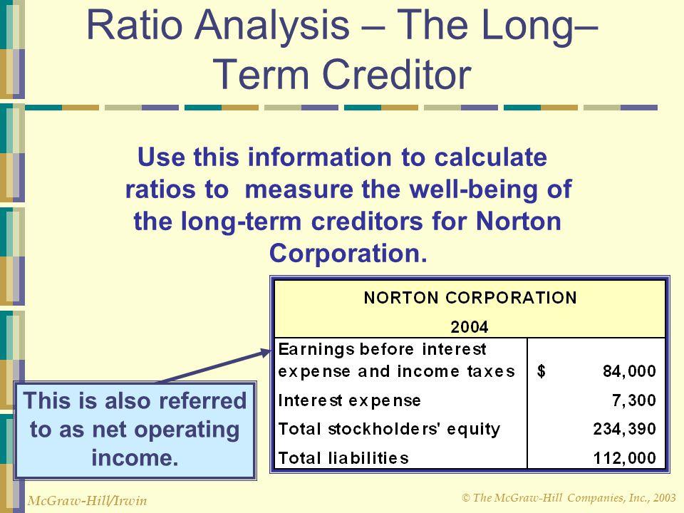 Ratio Analysis – The Long– Term Creditor