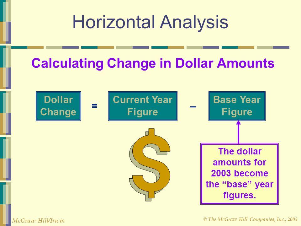 Horizontal Analysis Calculating Change in Dollar Amounts Dollar Change