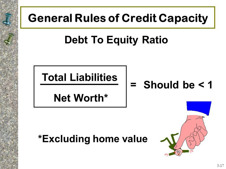 General Rules of Credit Capacity