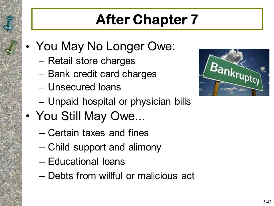After Chapter 7 You May No Longer Owe: You Still May Owe...