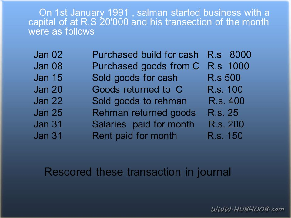 On 1st January 1991 , salman started business with a capital of at R
