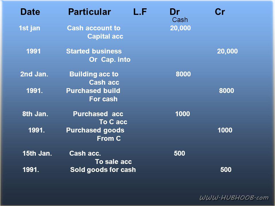 Date Particular L.F Dr Cr Cash