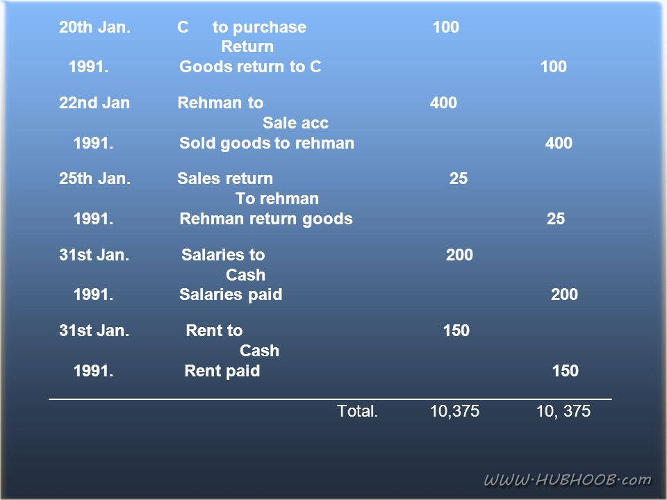 20th Jan. C to purchase 100 Return
