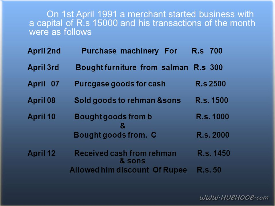On 1st April 1991 a merchant started business with a capital of R