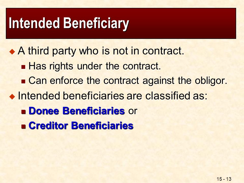 Intended Beneficiary A third party who is not in contract.