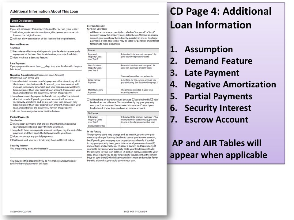 CD Page 4: Additional Loan Information
