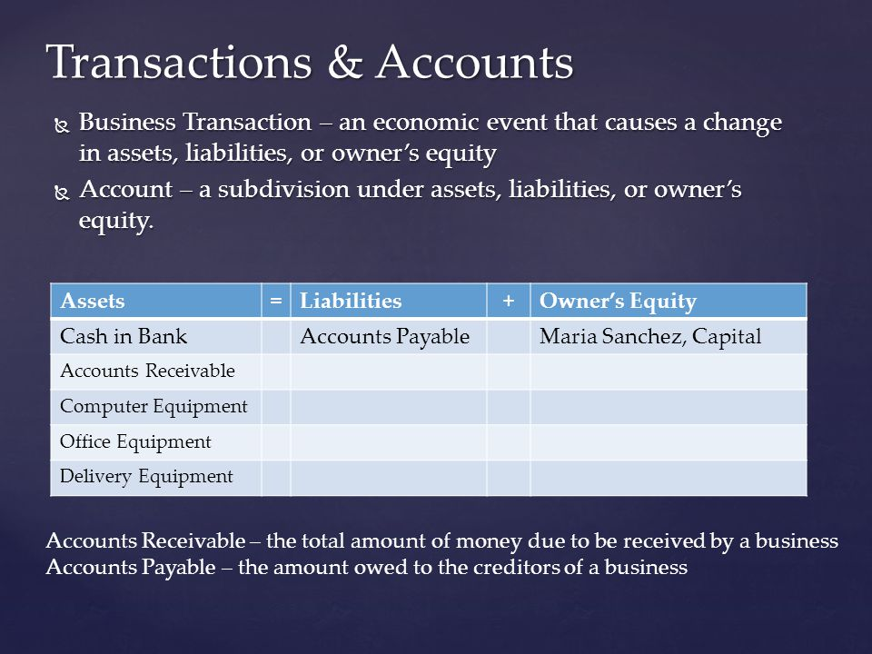 Transactions & Accounts