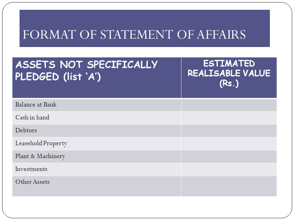 FORMAT OF STATEMENT OF AFFAIRS