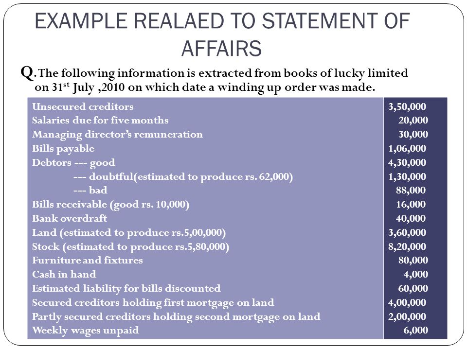 EXAMPLE REALAED TO STATEMENT OF AFFAIRS