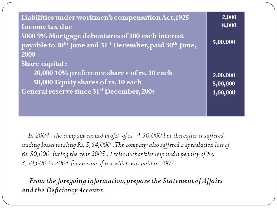 Liabilities under workmen's compensation Act,1925 Income tax due