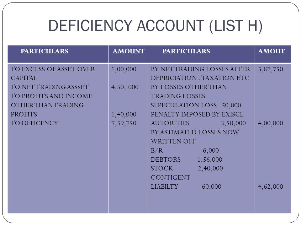 DEFICIENCY ACCOUNT (LIST H)
