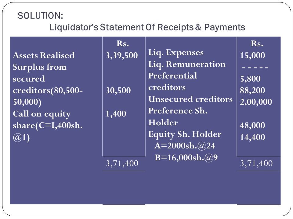 SOLUTION: Liquidator's Statement Of Receipts & Payments