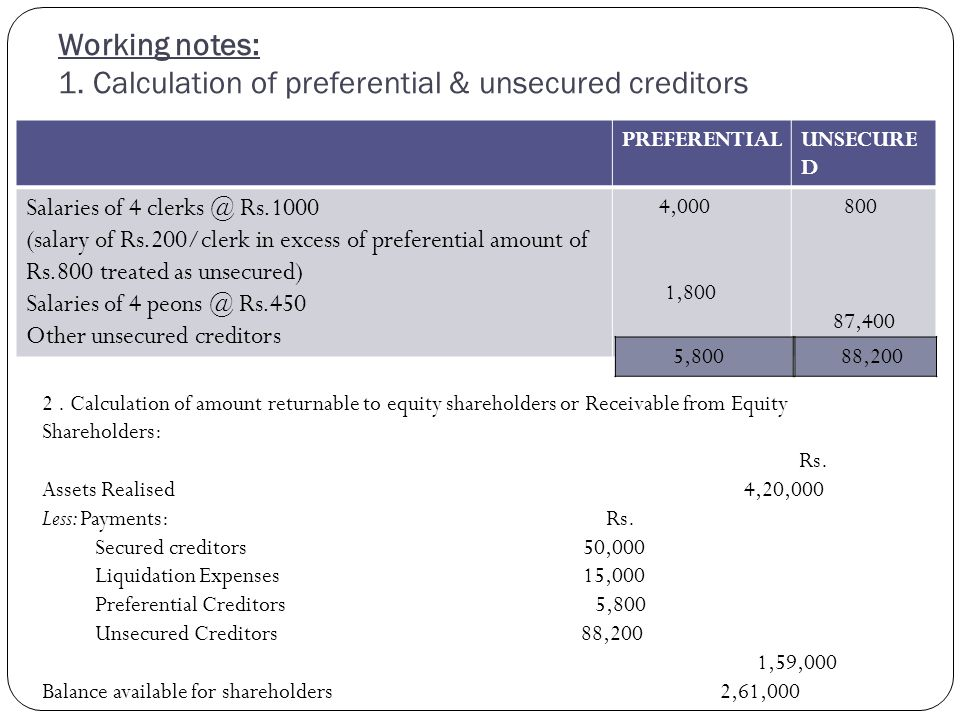 Working notes: 1. Calculation of preferential & unsecured creditors