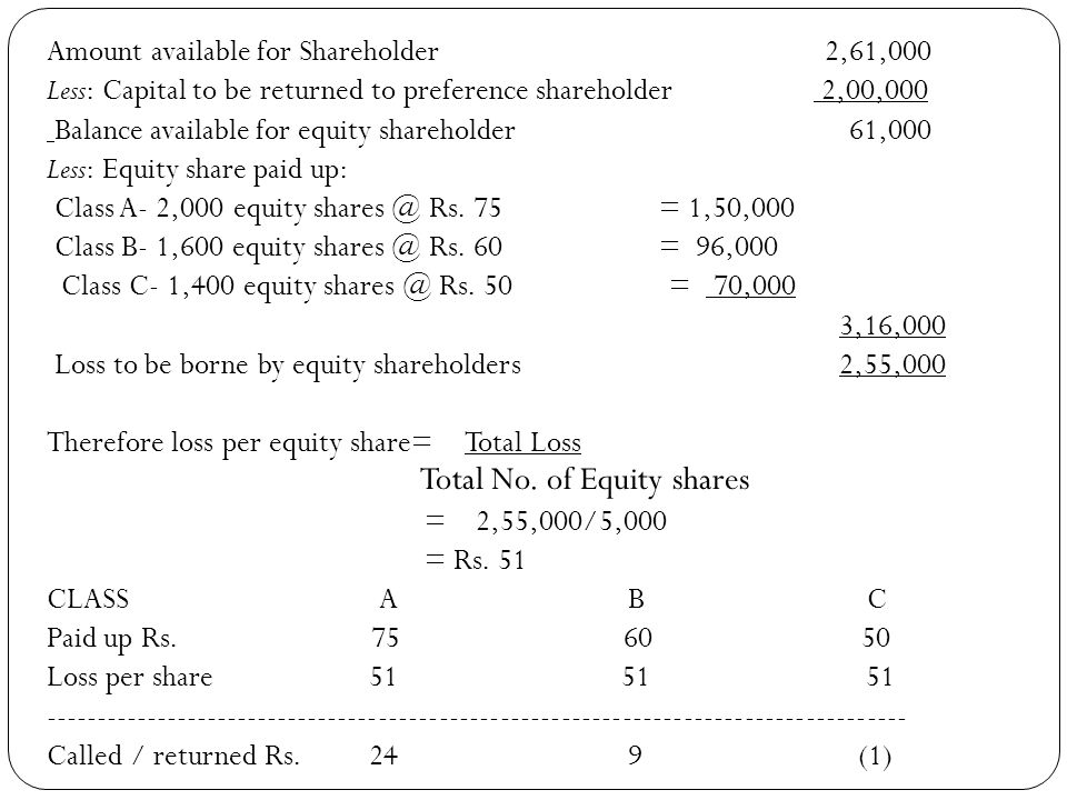 Total No. of Equity shares