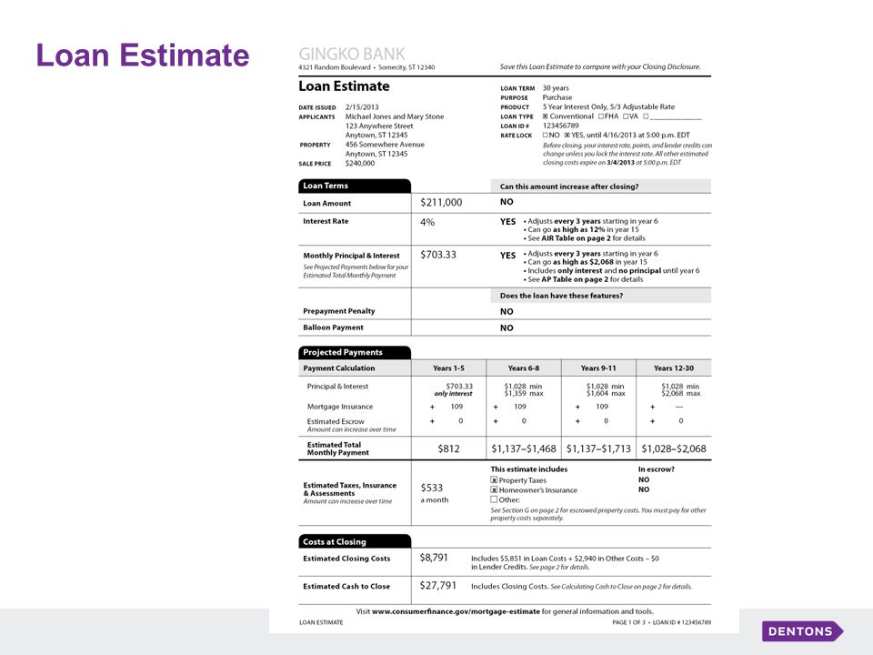 Loan Estimate