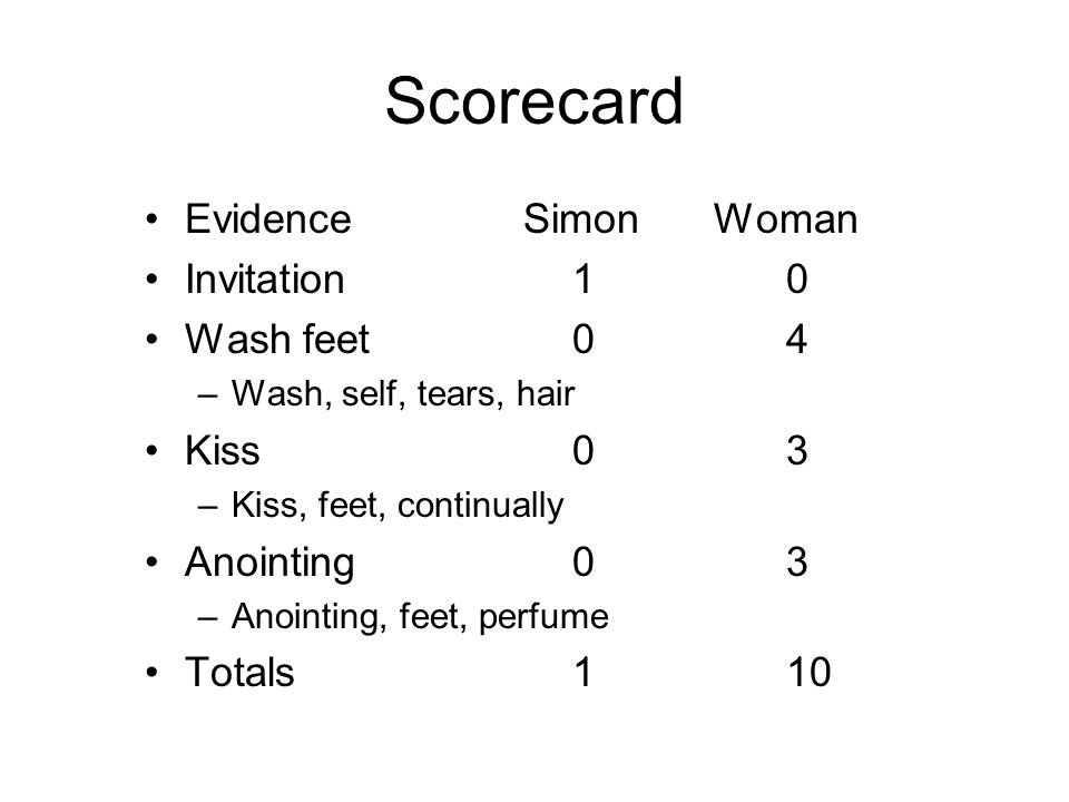 Scorecard Evidence Simon Woman Invitation 1 0 Wash feet 0 4 Kiss 0 3
