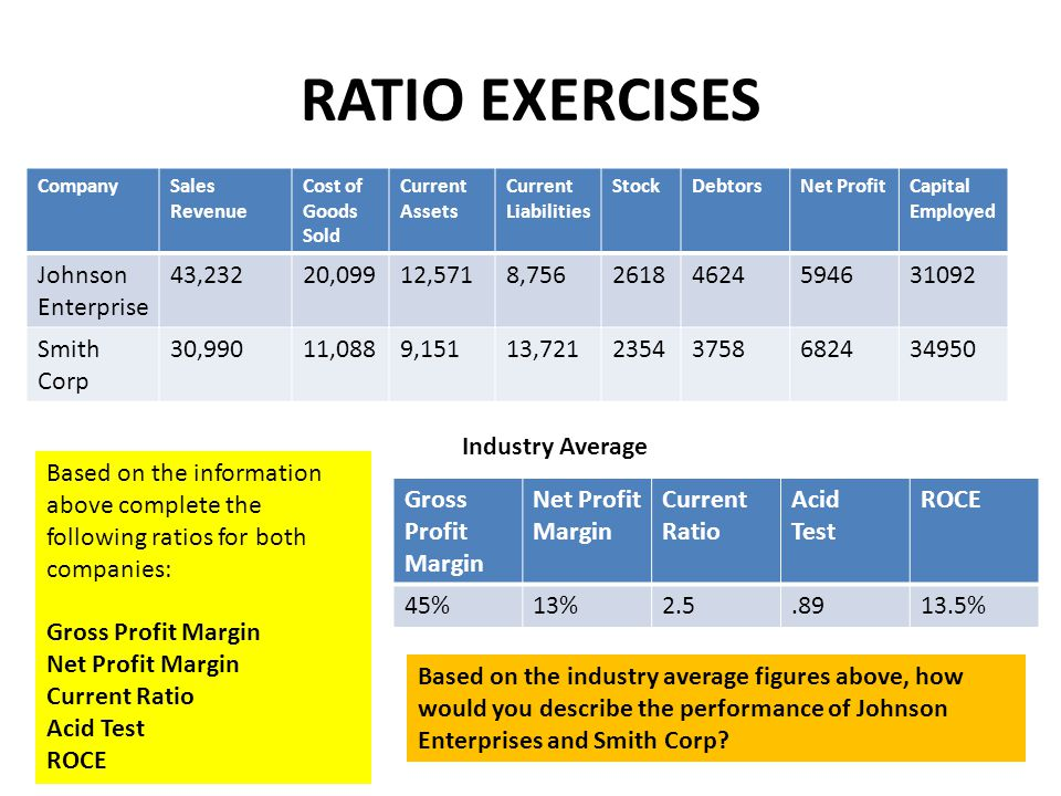 RATIO EXERCISES Johnson Enterprise 43,232 20,099 12,571 8,756 2618