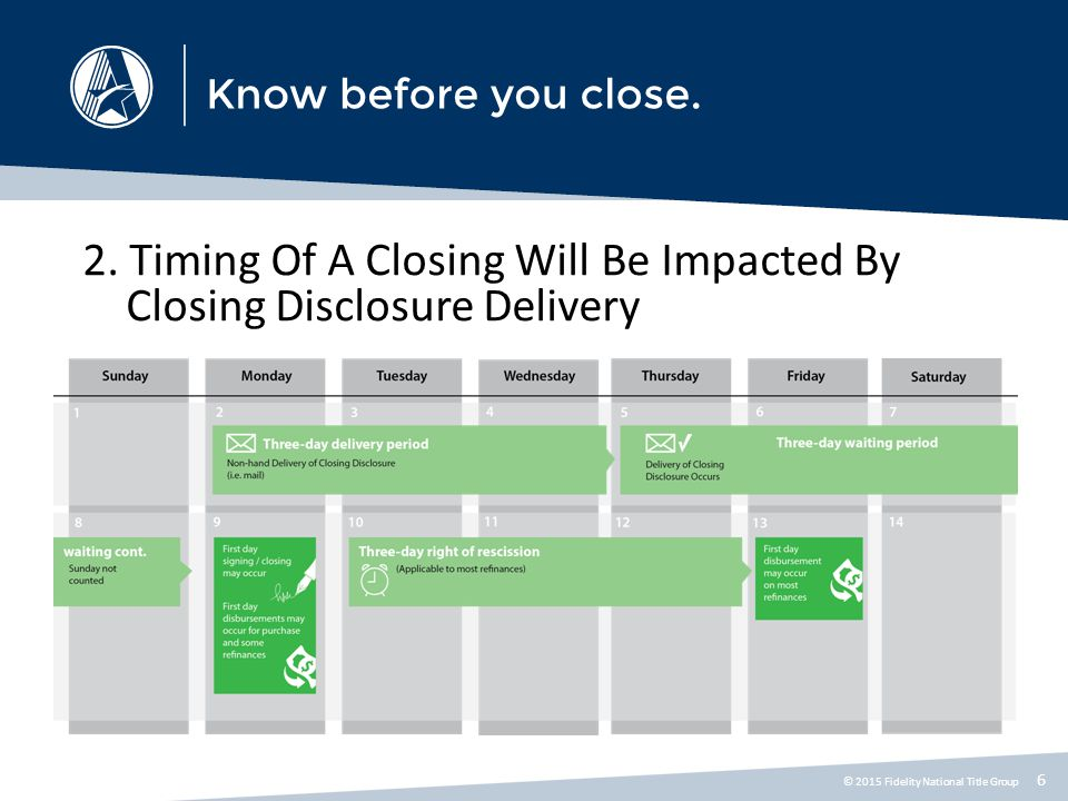 2. Timing Of A Closing Will Be Impacted By Closing Disclosure Delivery