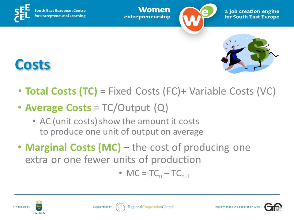 Total Costs (TC) = Fixed Costs (FC)+ Variable Costs (VC)