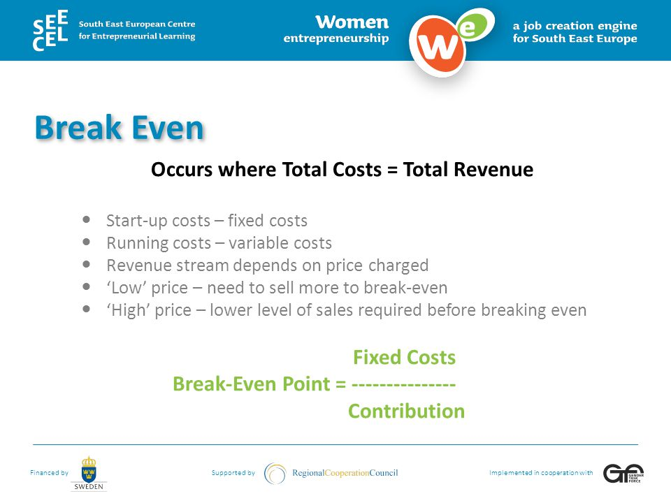 Occurs where Total Costs = Total Revenue