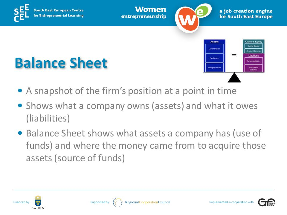 Balance Sheet A snapshot of the firm's position at a point in time