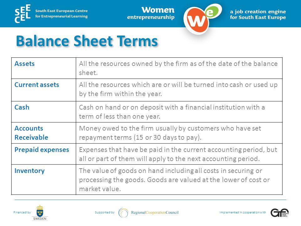 Balance Sheet Terms Assets