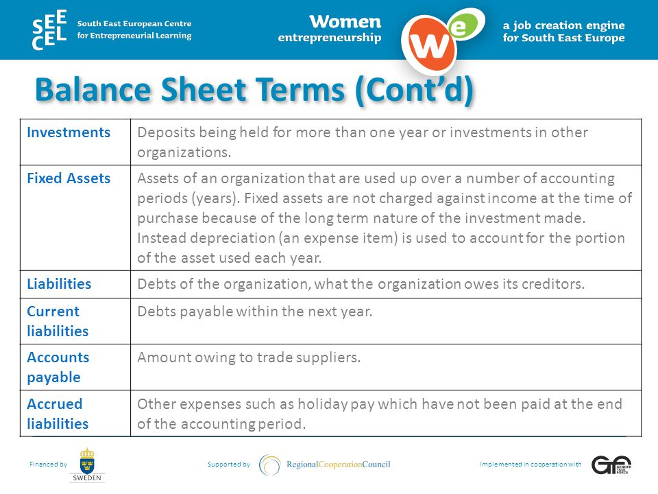 Balance Sheet Terms (Cont'd)