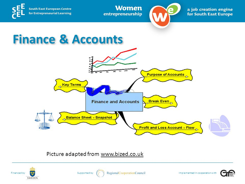 Finance & Accounts Picture adapted from www.bized.co.uk