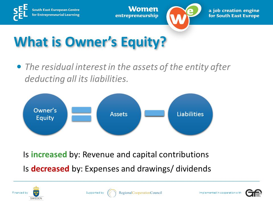 What is Owner's Equity The residual interest in the assets of the entity after deducting all its liabilities.