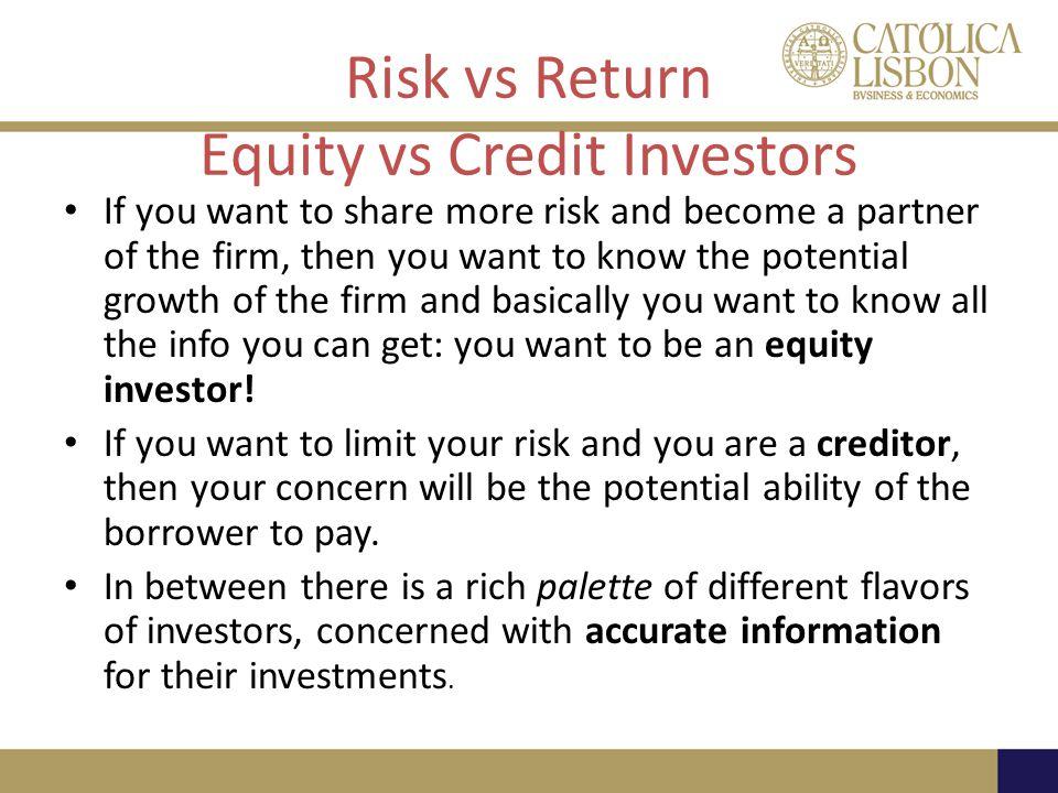 Risk vs Return Equity vs Credit Investors