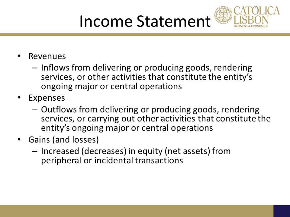 Income Statement Revenues