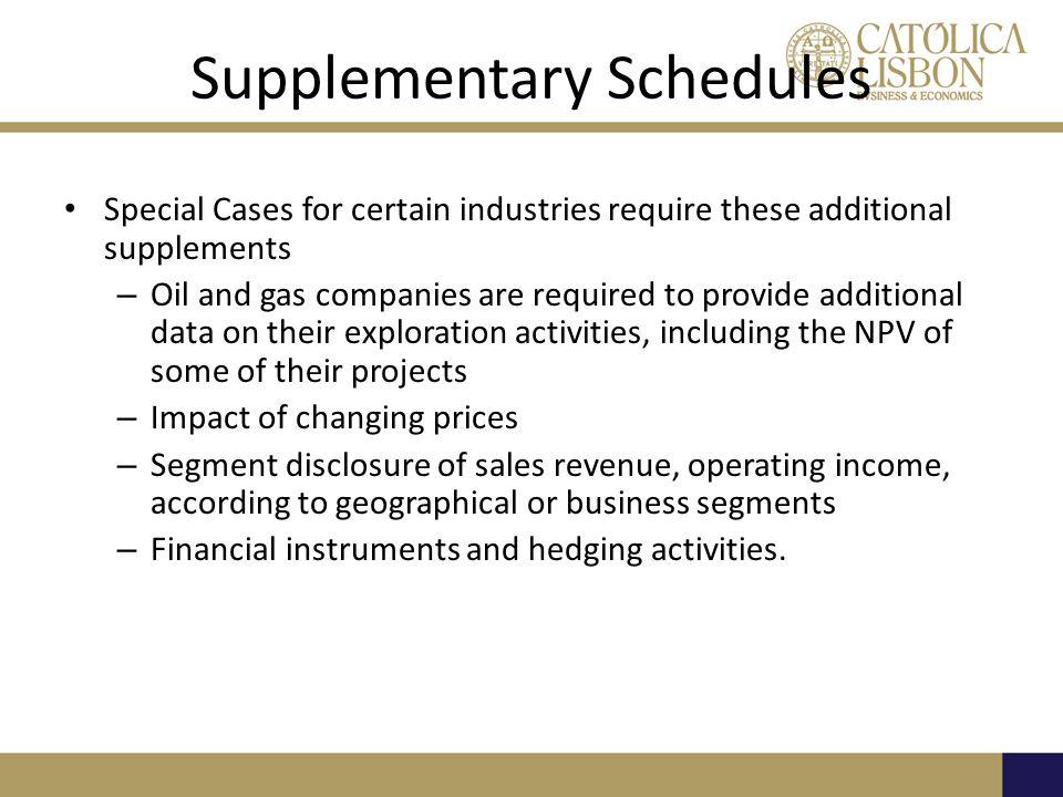 Supplementary Schedules