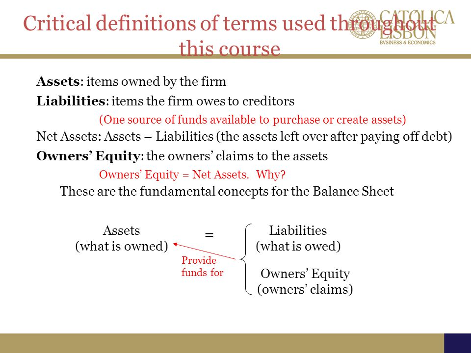 Critical definitions of terms used throughout this course