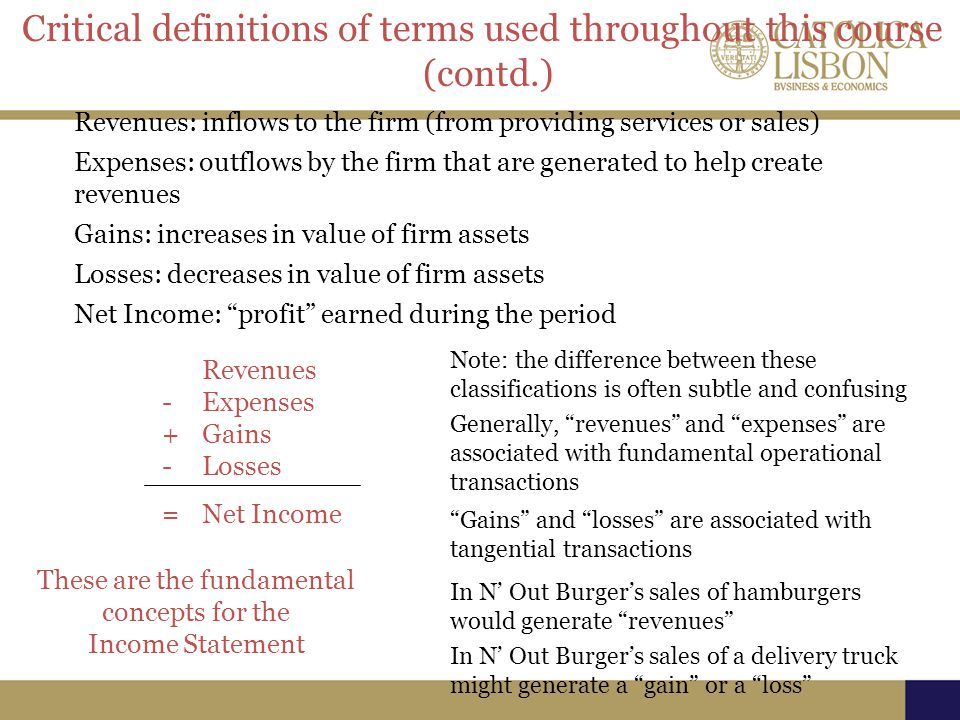 Critical definitions of terms used throughout this course (contd.)