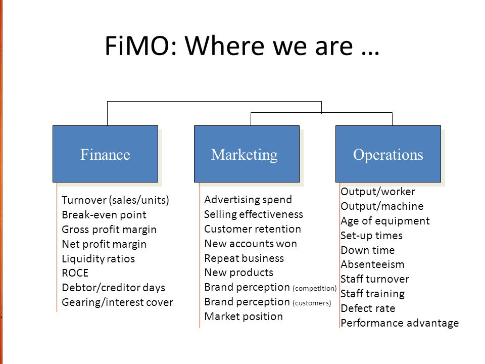 FiMO: Where we are … Finance Marketing Operations Output/worker