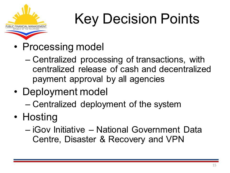 Key Decision Points Processing model Deployment model Hosting