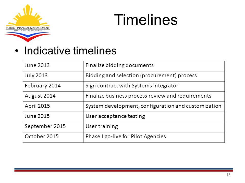 Timelines Indicative timelines June 2013 Finalize bidding documents