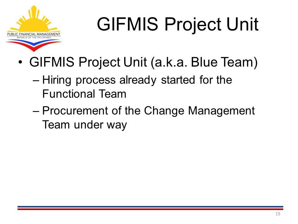 GIFMIS Project Unit GIFMIS Project Unit (a.k.a. Blue Team)