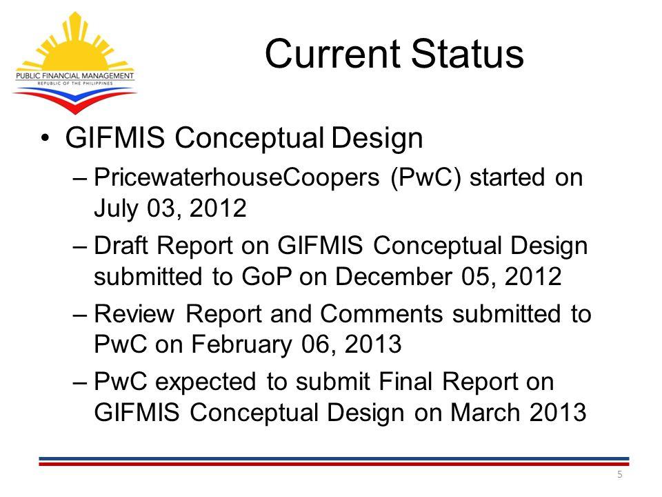 Current Status GIFMIS Conceptual Design