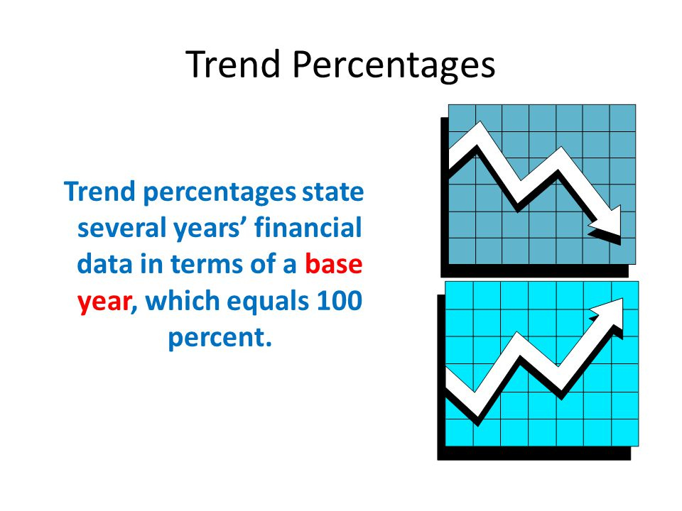 Trend Percentages Trend percentages state several years' financial data in terms of a base year, which equals 100 percent.