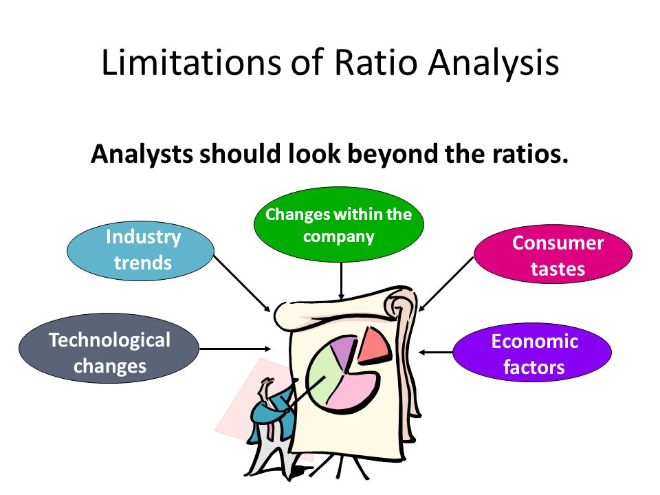limitations of financial ratio analysis pdf