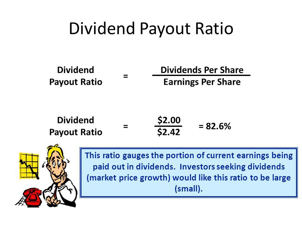 Dividend Payout Ratio Dividend Payout Ratio Dividends Per Share