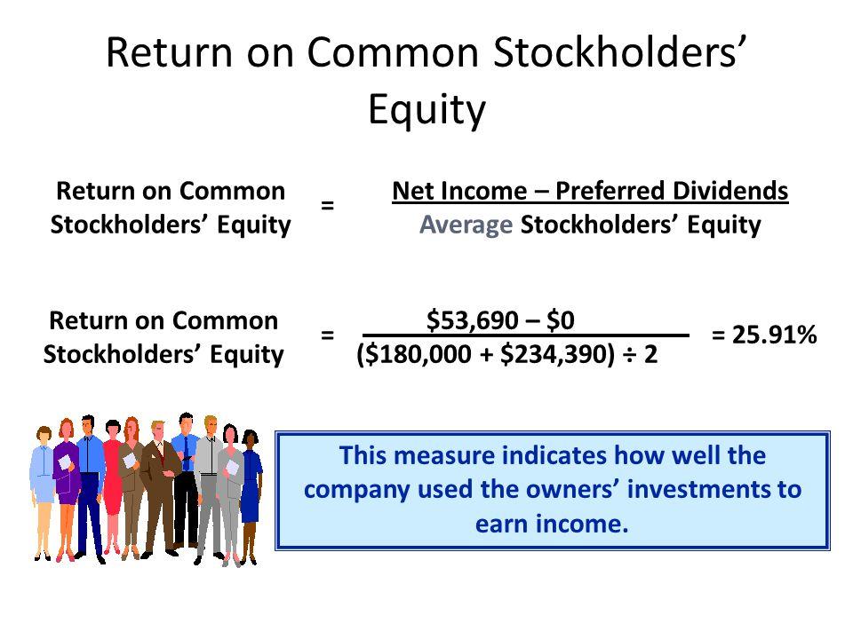 Return on Common Stockholders' Equity
