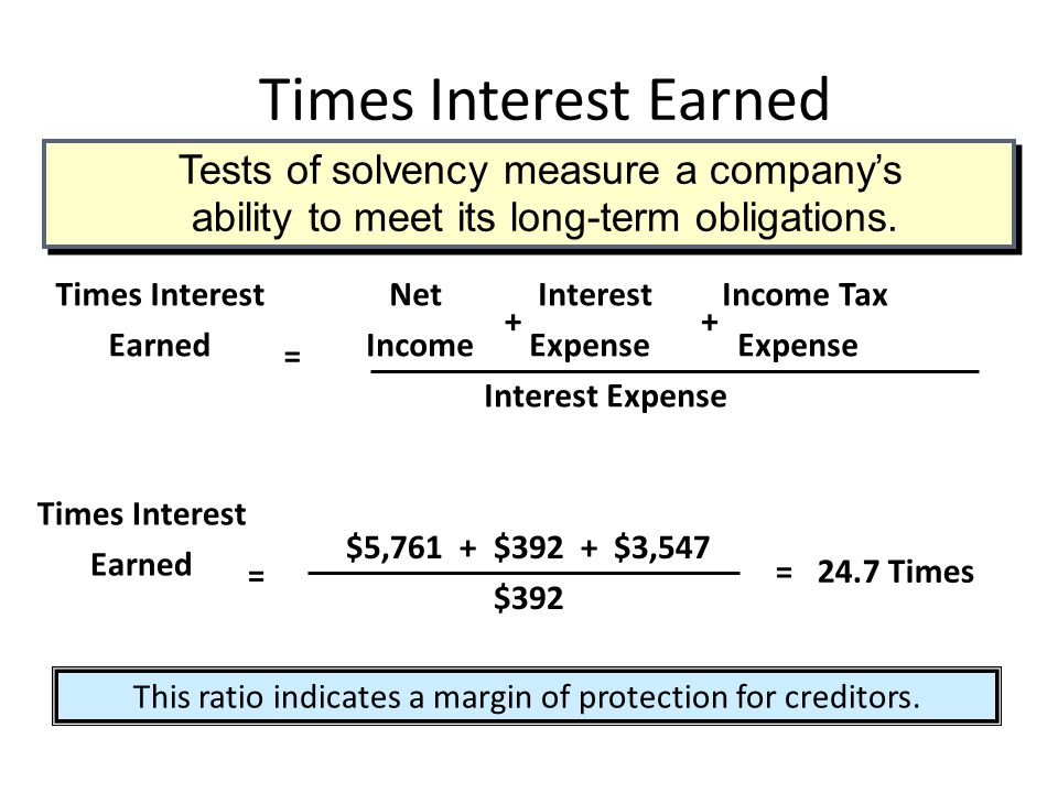 This ratio indicates a margin of protection for creditors.